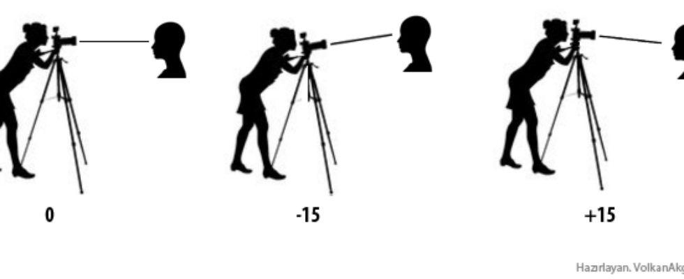 Portre çekimlerde yüz şekilleri ve kamera açısı Bu başlık altında, portre fotoğraf çekimlerini bir tık ileri seviyeye taşıyacağız. Her yerde bulamayacağınız bilgilere el atacağım. Özellikle, yüzün şekillerine göre çekim açıları ve bir takım detaylara değineceğim.  Portre fotoğraflarda, insanların yüz yapılarına göre farklı bakış açıları ve bir takım teknik bilgiler […]